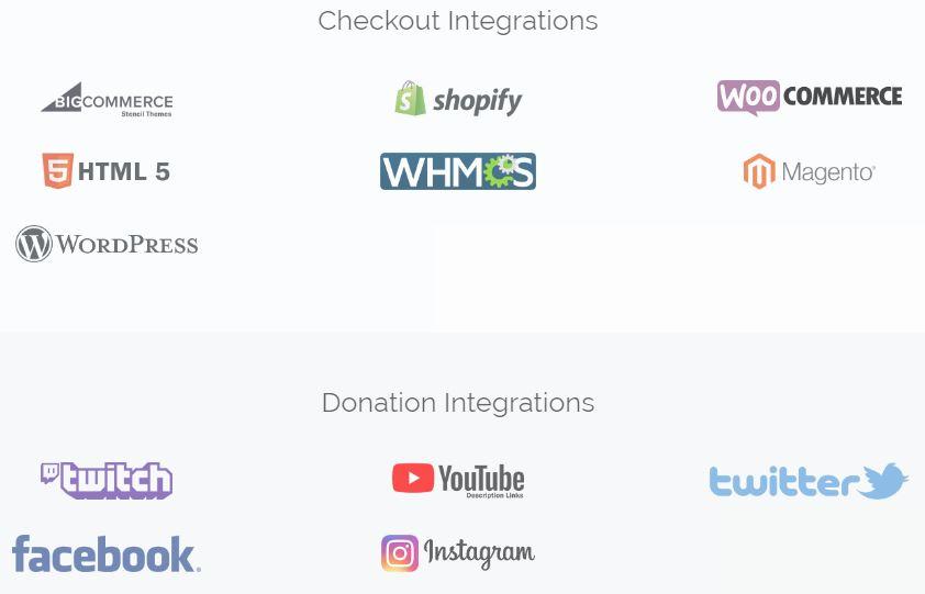Checkout Integrations